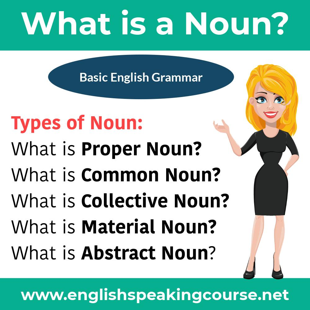 What is a noun with example – Basic English Grammar