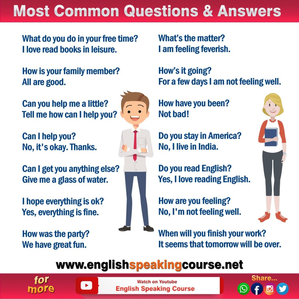 Most Common Questions & Answers