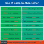 Use of Each, Neither, Either