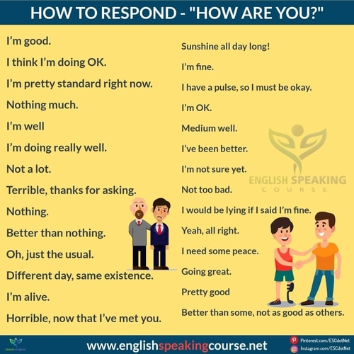 How to Answer How Are You