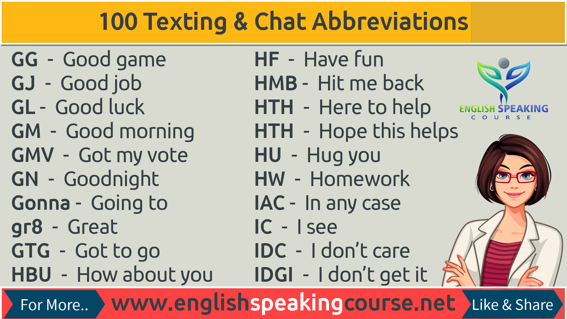 100 Texting & Chat Abbreviations