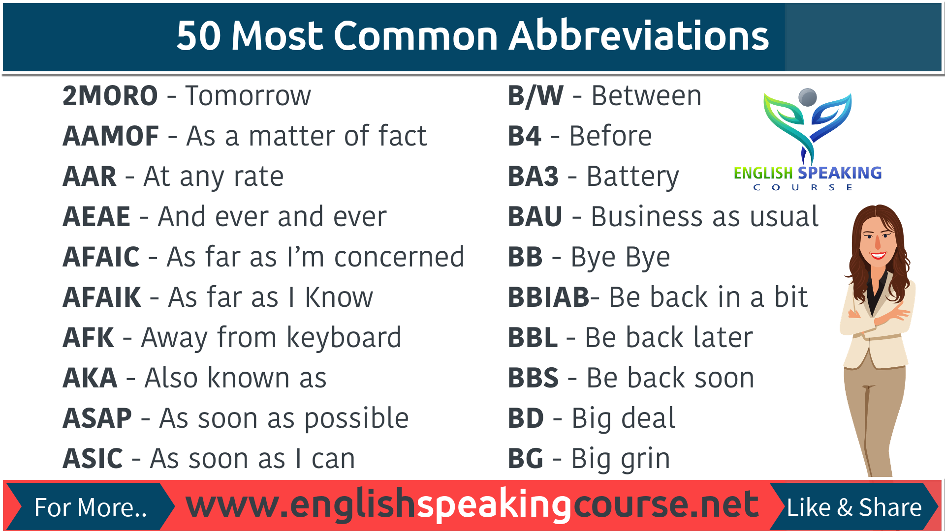 50 Most Common Abbreviations 01