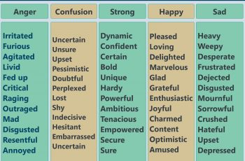 List of Emotions in English