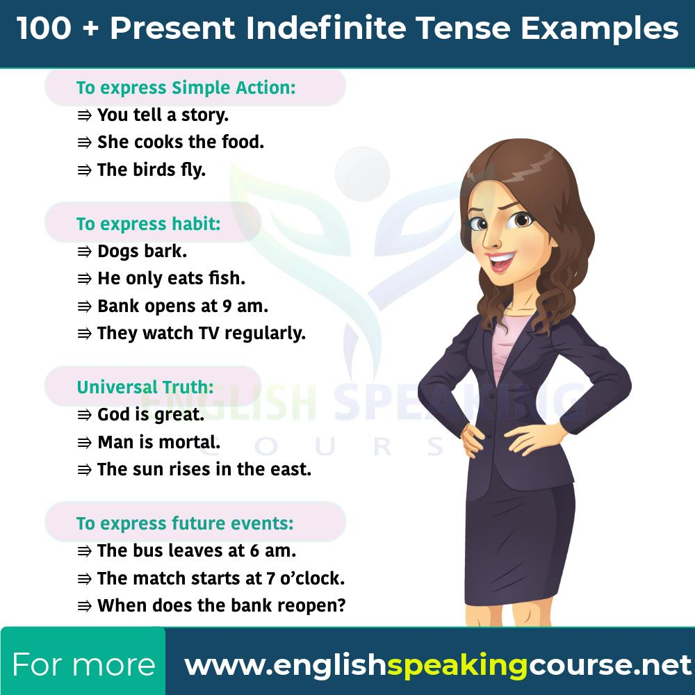 Present Indefinite Tense + 100 Examples + All Rules - 06