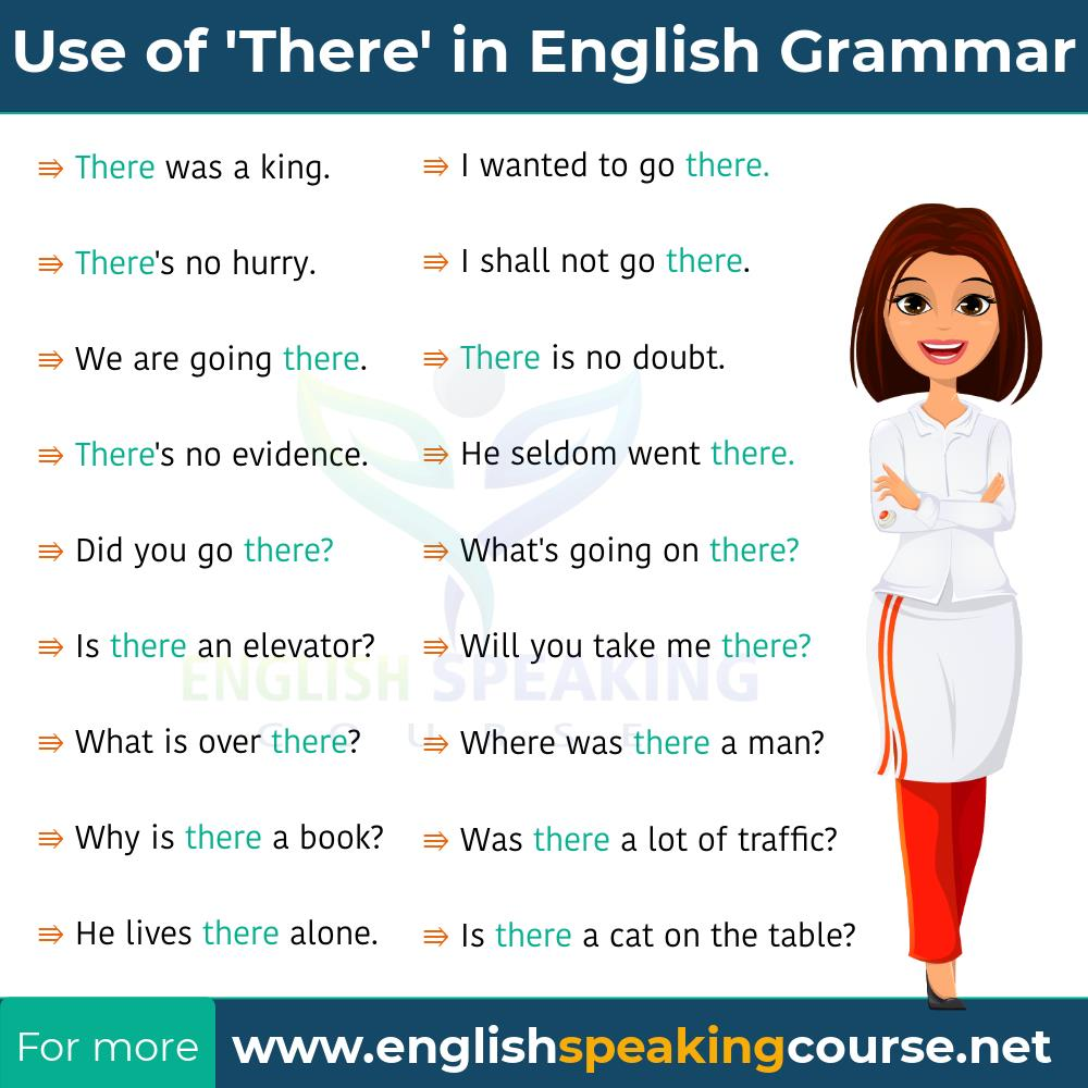 Use of There in English Grammar